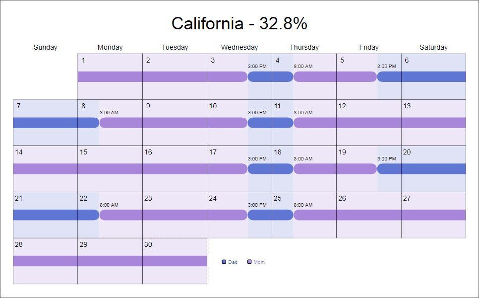How much custody time does dad get in your state?